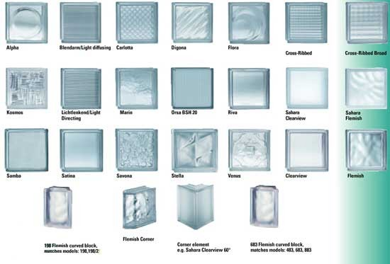 Glass blocks for Window shapes and sizes